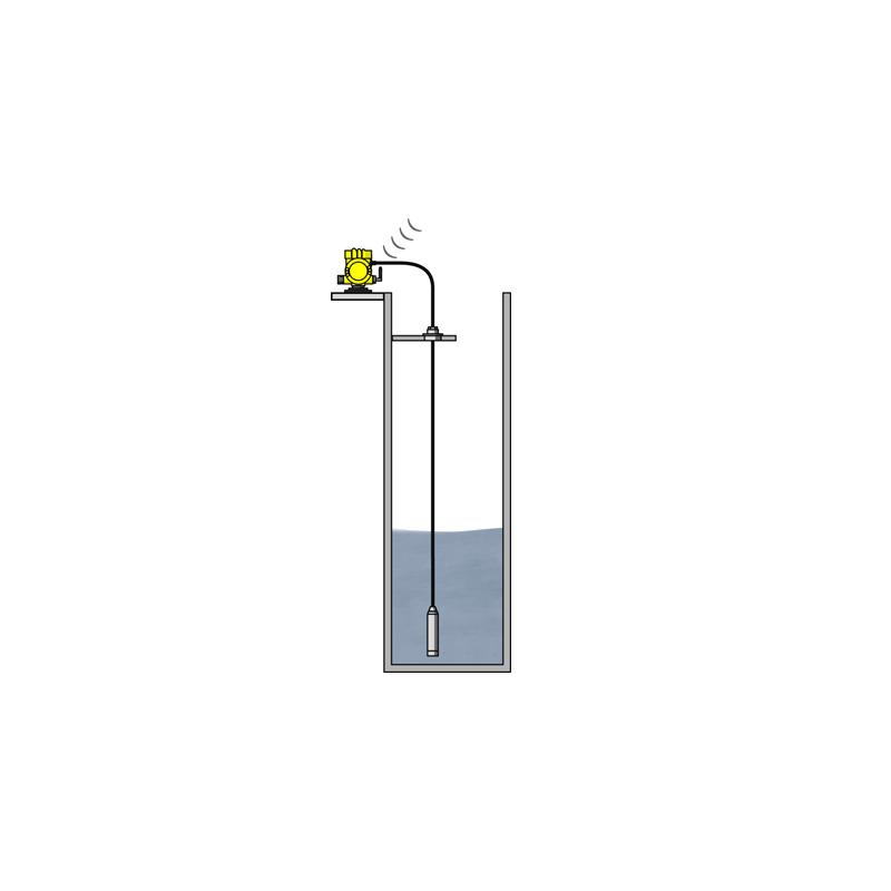 Pozo de agua